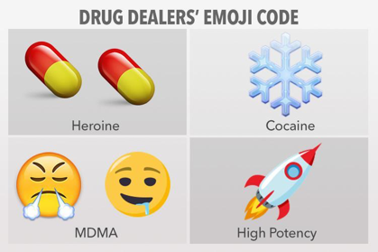 the hidden meaning of emojis echatter